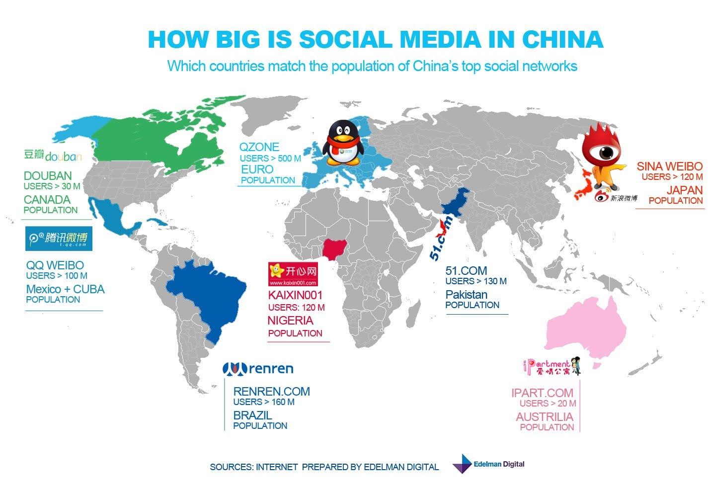 how-big-is-china-social-media