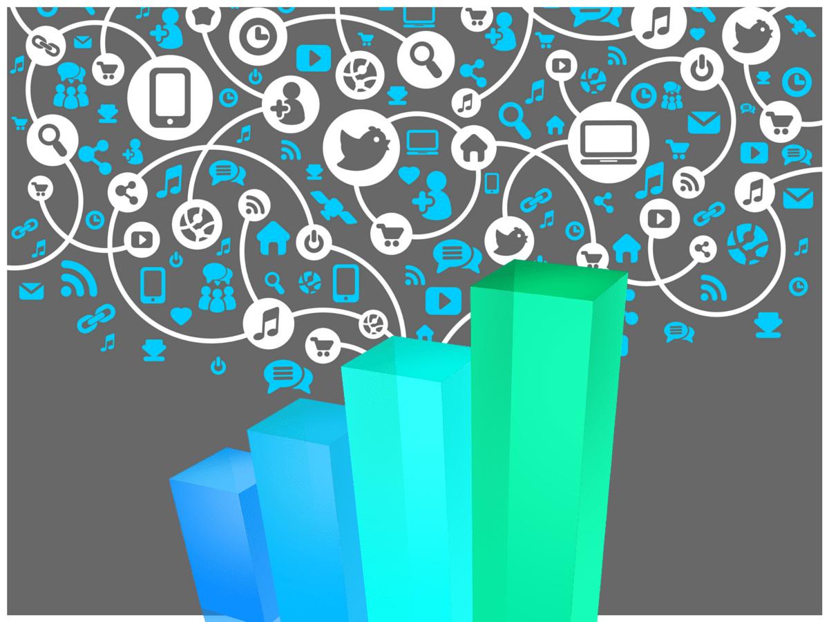 Social Media Stats 2015